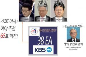 [보궐이사 '친문코드' 목사] KBS 사장교체 수순