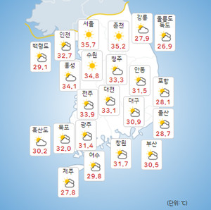 제주도-남해 풍랑주의보, 6호 태풍 인파 25일 중국 상하이 강타!