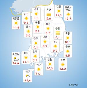 오늘의 날씨 및 내일날씨, 동해안-제주도해안 너울 유의, 2021년 20호 태풍 말로 경로, 일출시간(오늘 해뜨는 시간) 및 일몰시간(해지는 시간)
